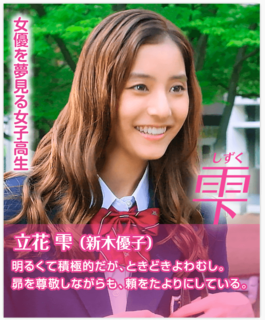 新木優子:あのコのトリコ.png