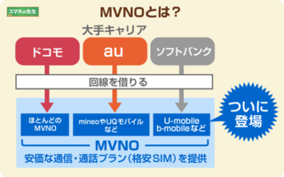 softbank-mvno-iphone-01.png
